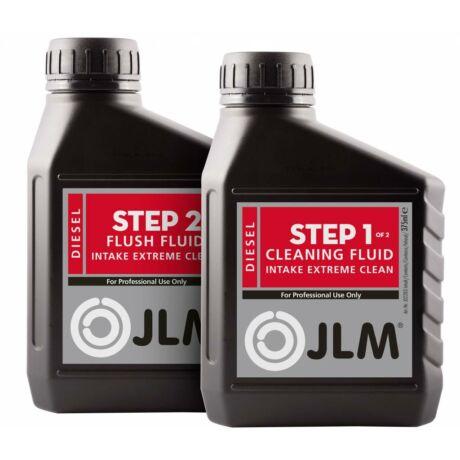 JLM Légbeömlő Tisztító Folyadék Csomag 350ml / 500ml